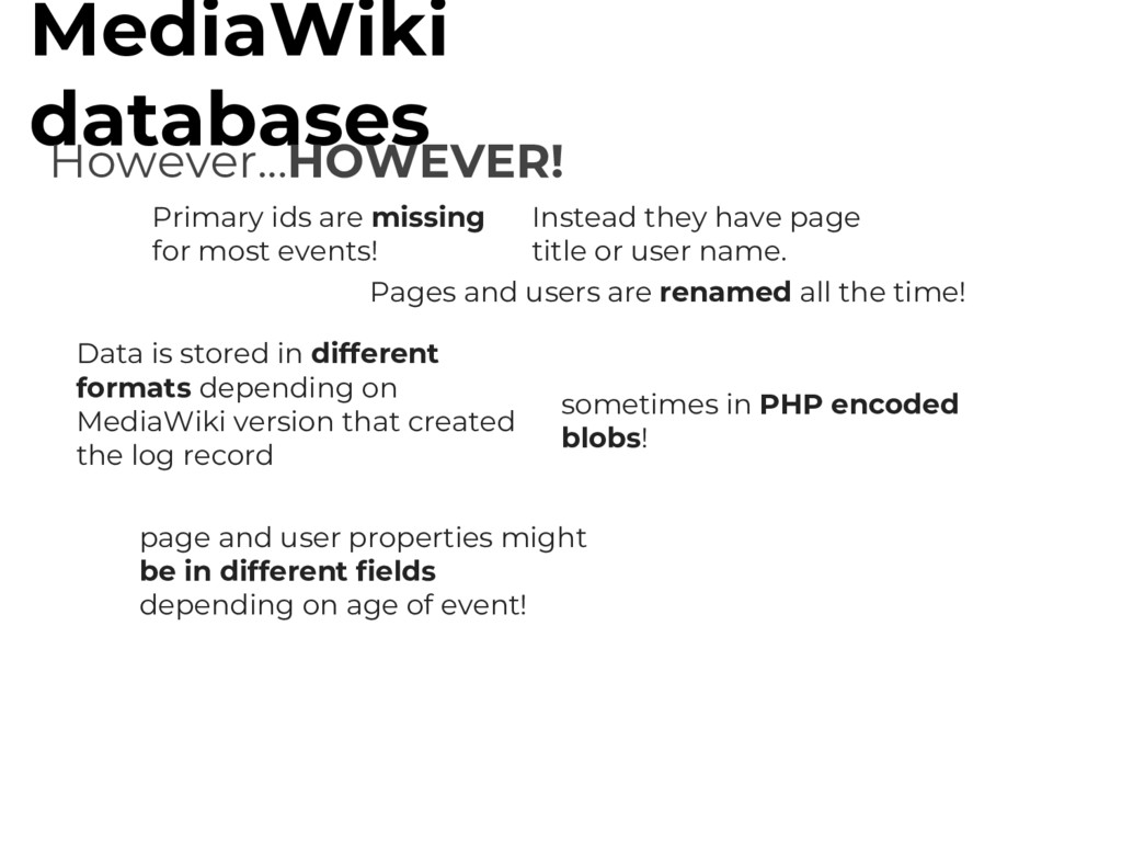 MediaWiki databases However...HOWEVER! Primary ...