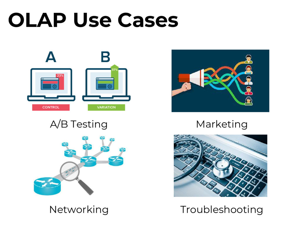 A/B Testing Marketing Networking Troubleshootin...