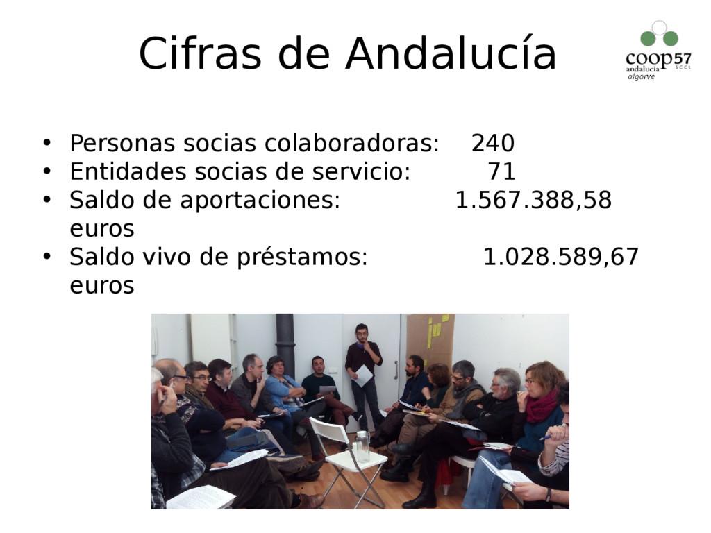 Cifras de Andalucía • Personas socias colaborad...