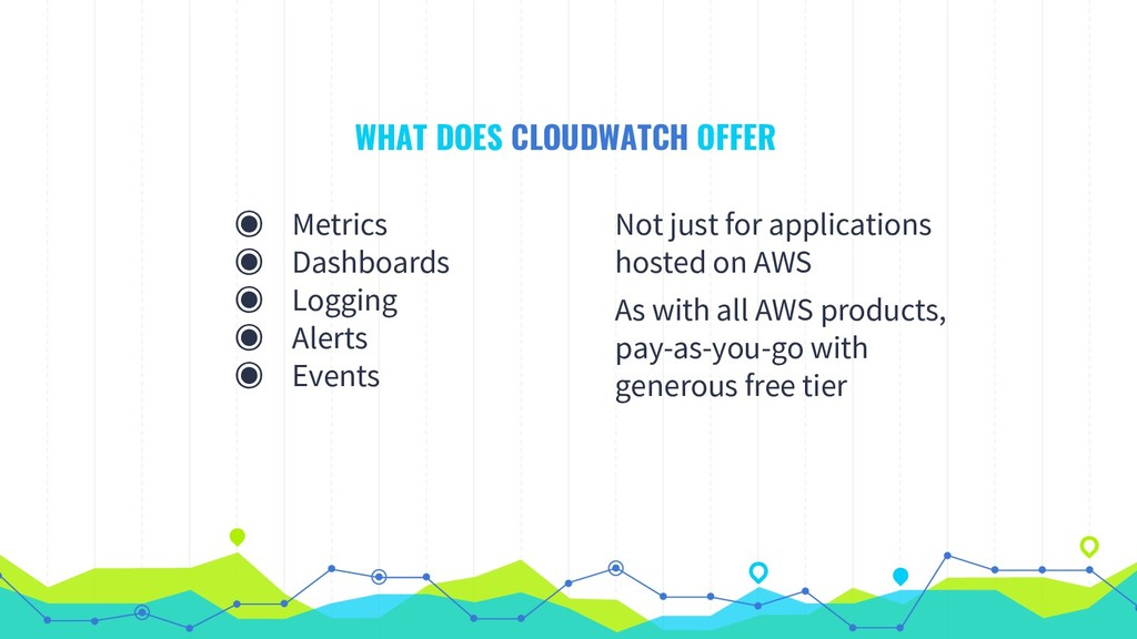WHAT DOES CLOUDWATCH OFFER ◉ Metrics ◉ Dashboar...