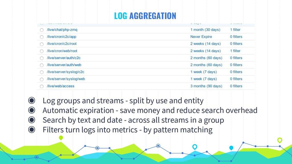 LOG AGGREGATION ◉ Log groups and streams - spli...