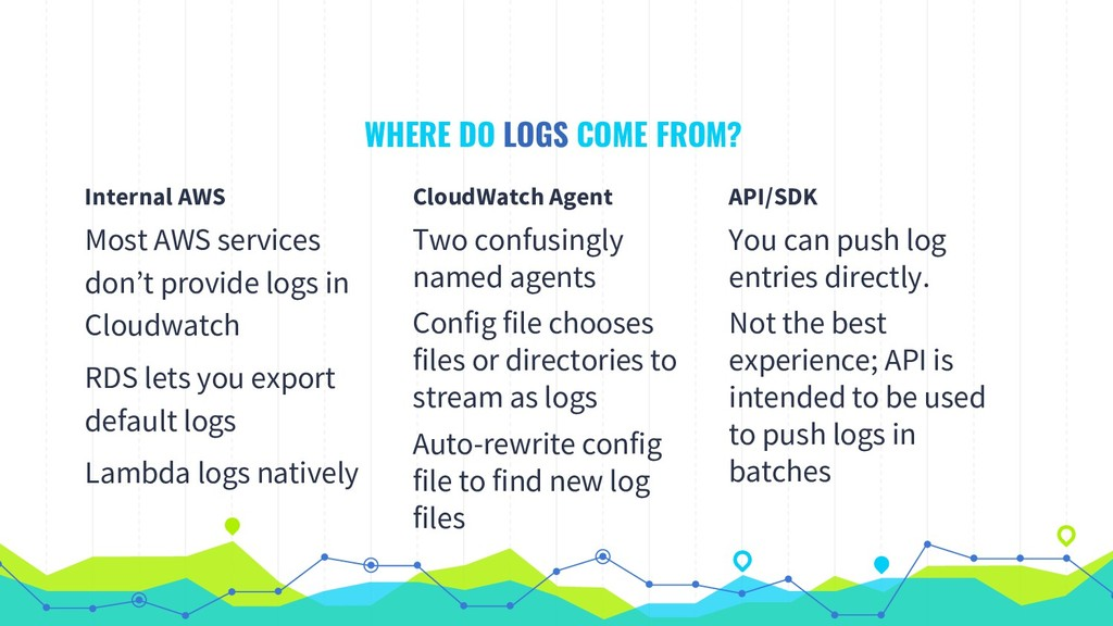 WHERE DO LOGS COME FROM? Internal AWS Most AWS ...