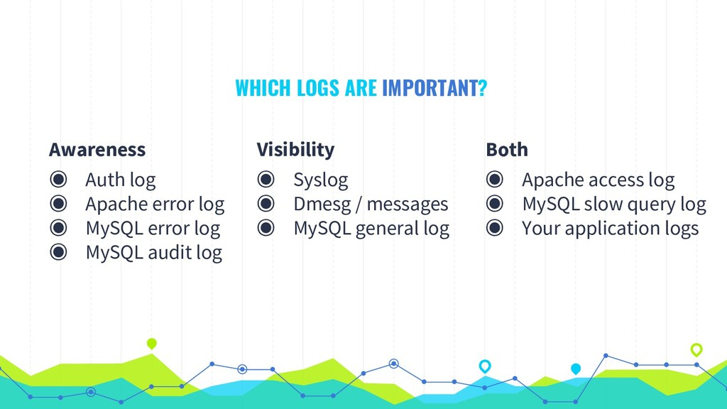 WHICH LOGS ARE IMPORTANT? Awareness ◉ Auth log ...