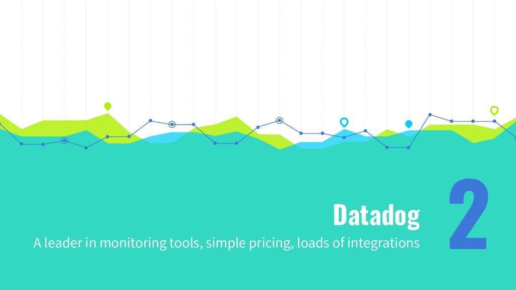 Datadog A leader in monitoring tools, simple pr...