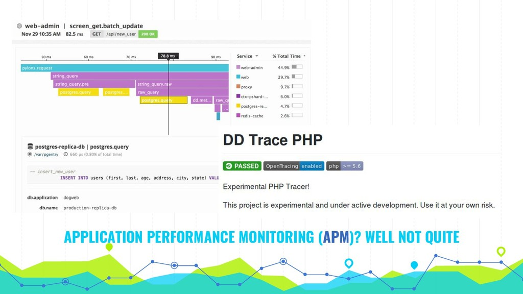 APPLICATION PERFORMANCE MONITORING (APM)? WELL ...