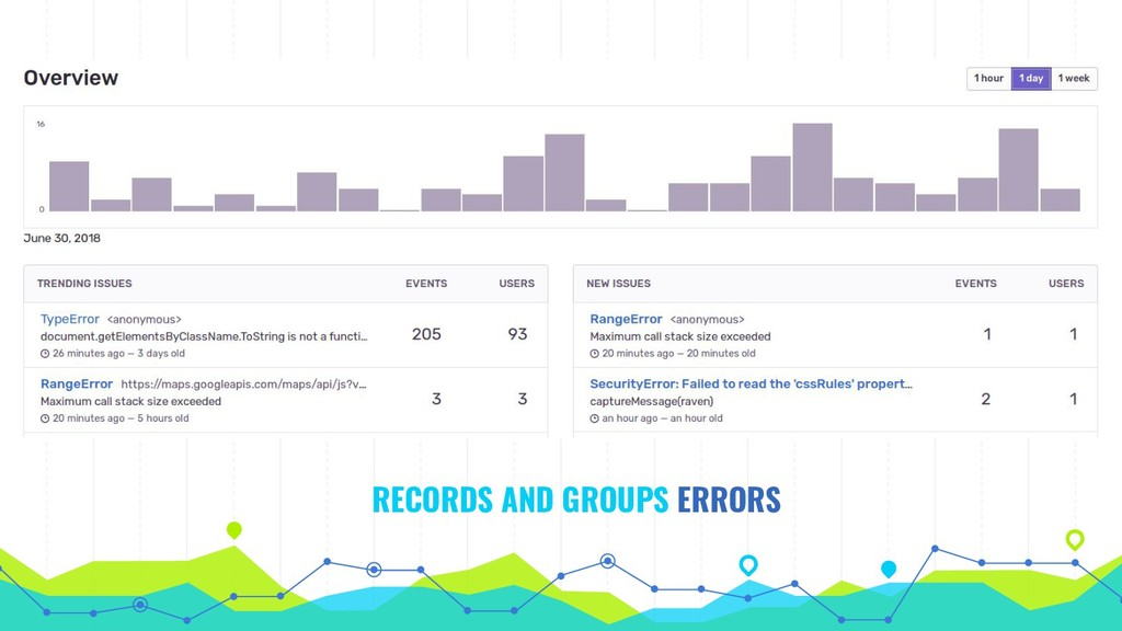 RECORDS AND GROUPS ERRORS