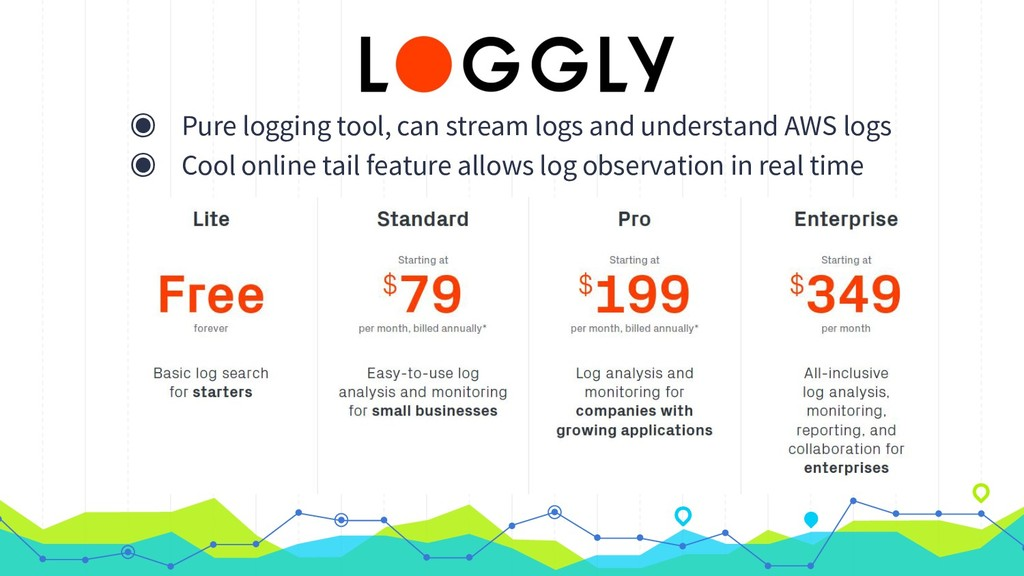 ◉ Pure logging tool, can stream logs and unders...