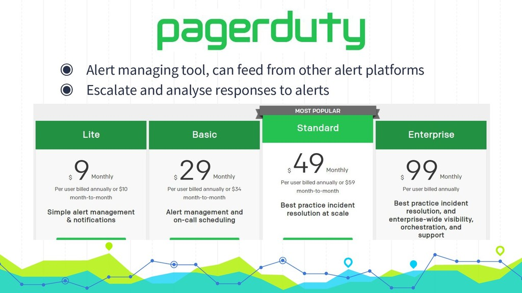 ◉ Alert managing tool, can feed from other aler...