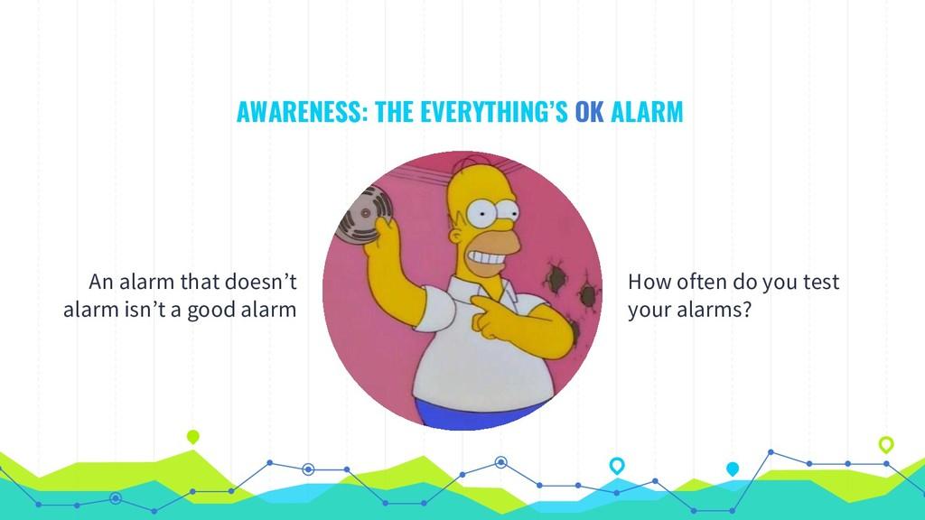 AWARENESS: THE EVERYTHING'S OK ALARM An alarm t...