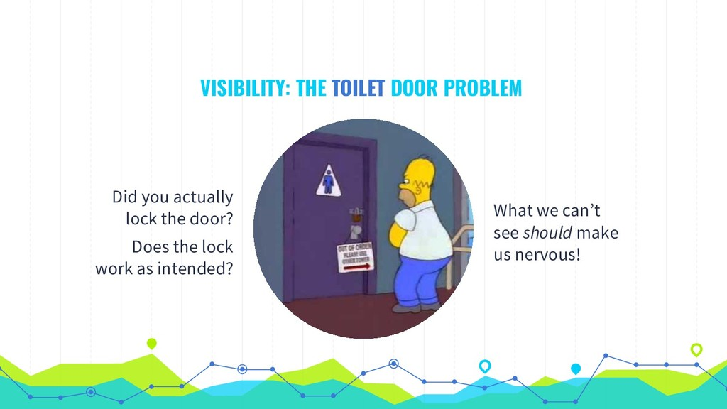 VISIBILITY: THE TOILET DOOR PROBLEM Did you act...