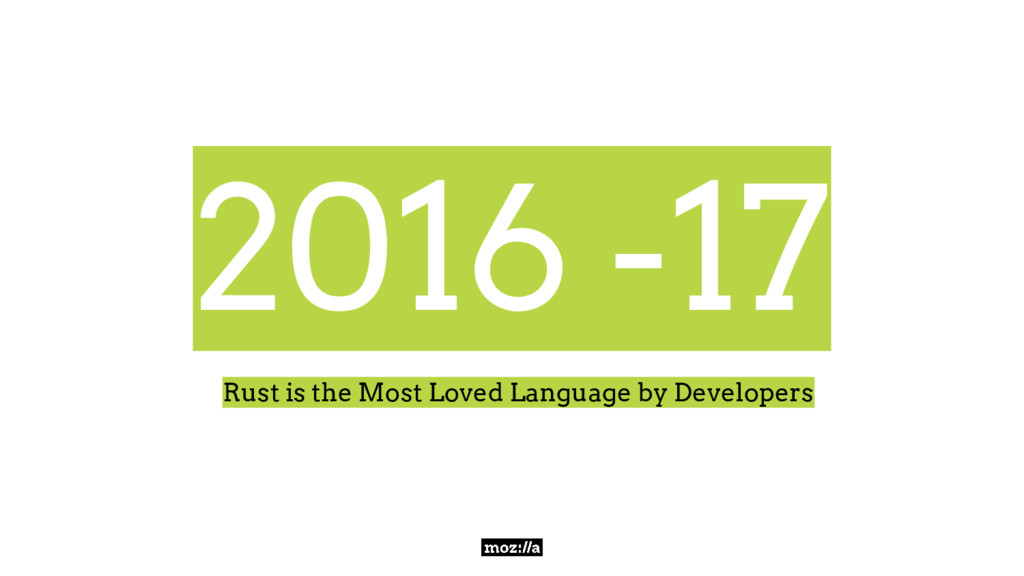 2016 -17 Rust is the Most Loved Language by Dev...