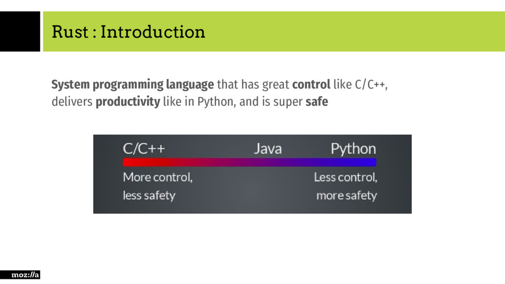 Rust : Introduction System programming language...
