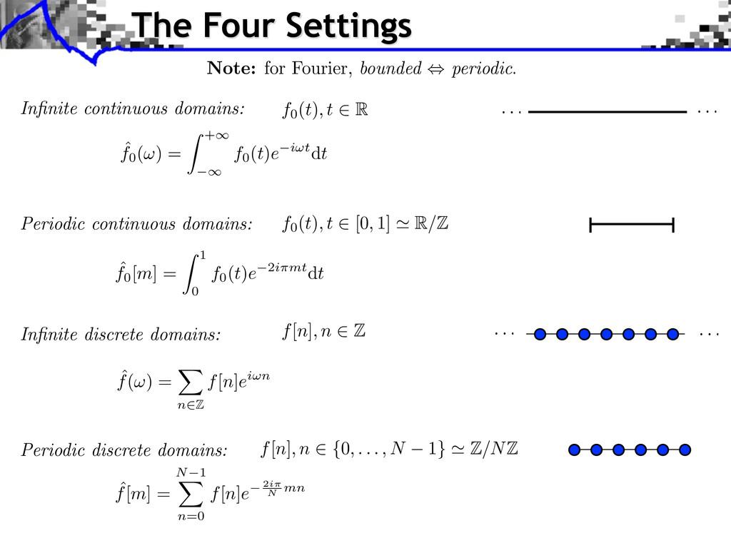 Infinite continuous domains: Periodic continuous...