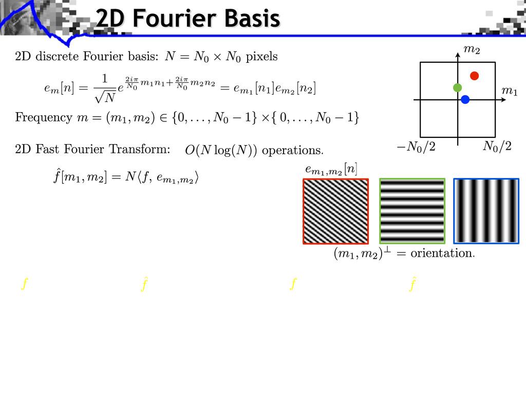 2D Fourier Basis em [n] = 1 N e 2i N0 m1n1+ 2i ...