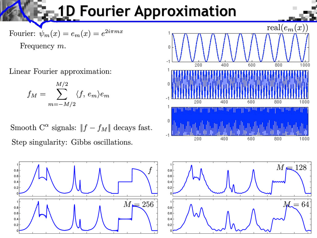 1D Fourier Approximation 0 0.2 0.4 0.6 0.8 1 0 ...