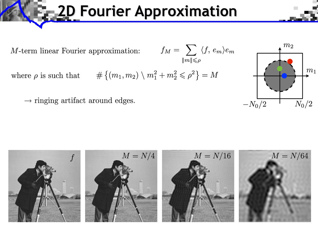 2D Fourier Approximation
