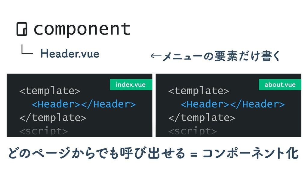 )FBEFSWVF ˡϝχϡʔͷཁૉ͚ͩॻ͘ component Ͳͷϖʔδ͔ΒͰݺͼग़ͤ...