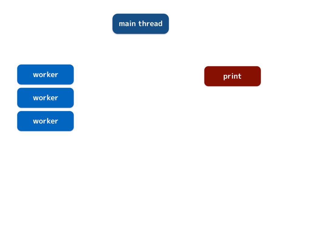 main thread worker worker worker print