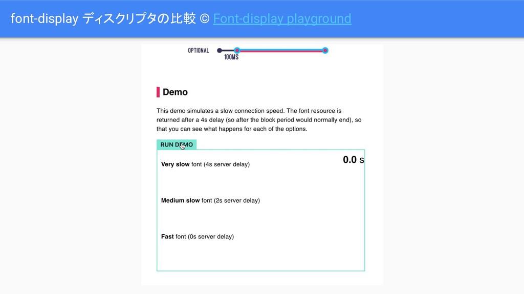 font-display ディスクリプタの比較 © Font-display playgrou...
