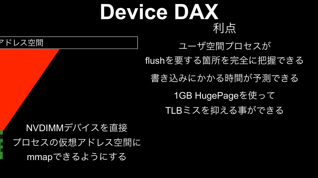 Device DAX NVDIMMσόΠεΛ ϓϩηεͷԾΞυϨεۭؒʹ mmapͰ͖Δ...