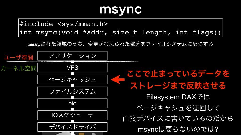 NTZOD #include <sys/mman.h> int msync(void *add...