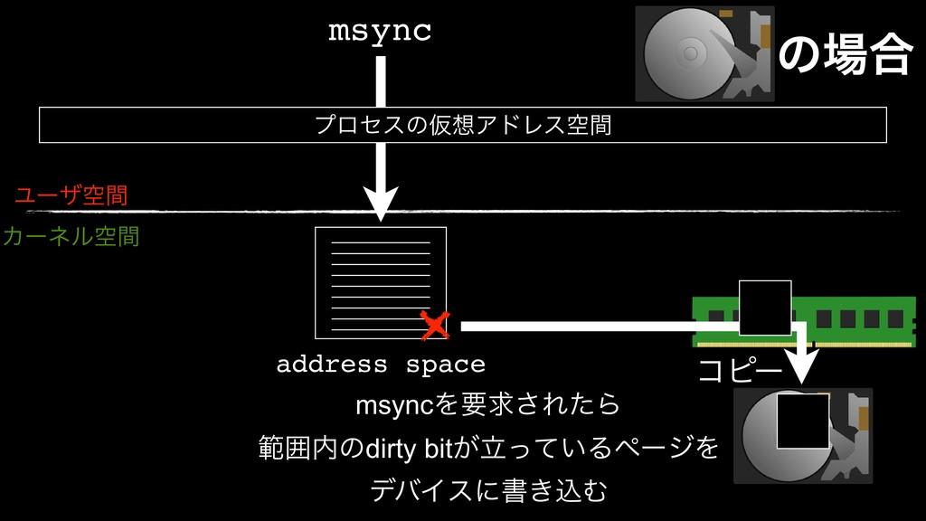 ϓϩηεͷԾΞυϨεۭؒ Ϣʔβۭؒ Χʔωϧۭؒ address space ͷ߹ ms...