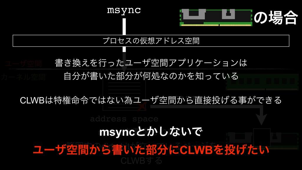 ϓϩηεͷԾΞυϨεۭؒ Ϣʔβۭؒ Χʔωϧۭؒ ͷ߹ msync address sp...