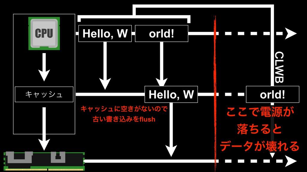 Hello, W Ωϟογϡ orld! Hello, W Ωϟογϡʹۭ͖͕ͳ͍ͷͰ ݹ͍ॻ...