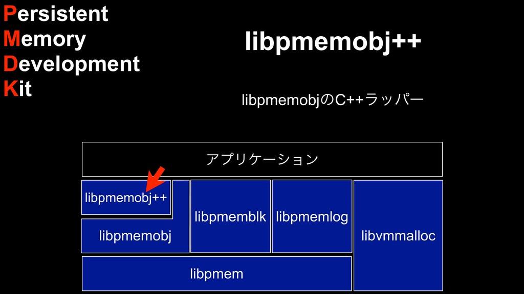 libpmem Persistent Memory Development Kit libpm...