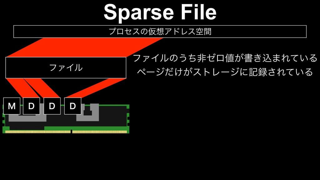 Sparse File % % % ϑΝΠϧ ϓϩηεͷԾΞυϨεۭؒ . ϑΝΠϧͷ͏ͪඇ...