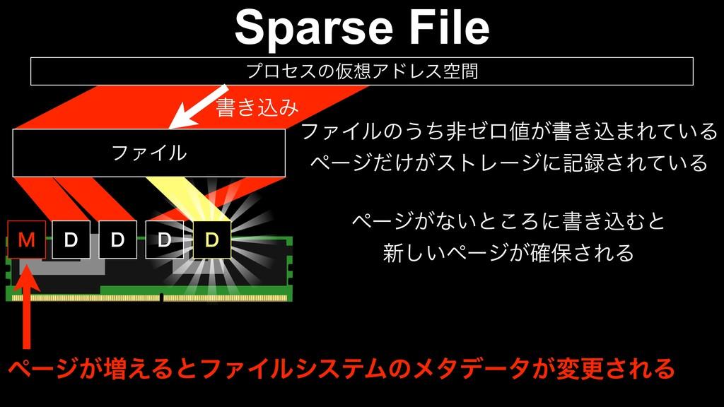 Sparse File % % % ϑΝΠϧ ϓϩηεͷԾΞυϨεۭؒ ϑΝΠϧͷ͏ͪඇθϩ...