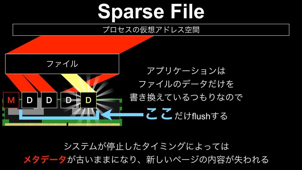 Sparse File % % % ϑΝΠϧ ϓϩηεͷԾΞυϨεۭؒ % . ΞϓϦέʔγ...