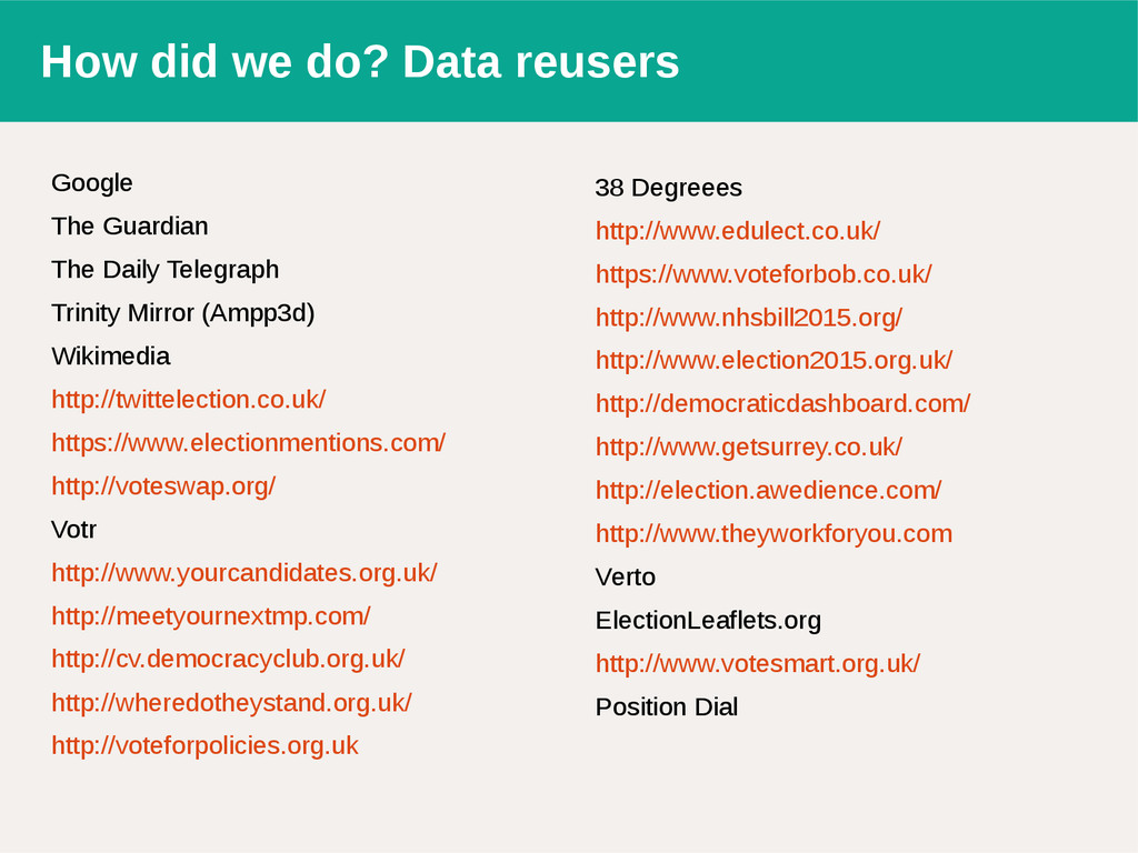 How did we do? Data reusers Google The Guardian...