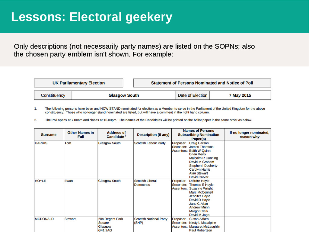 Lessons: Electoral geekery Only descriptions (n...