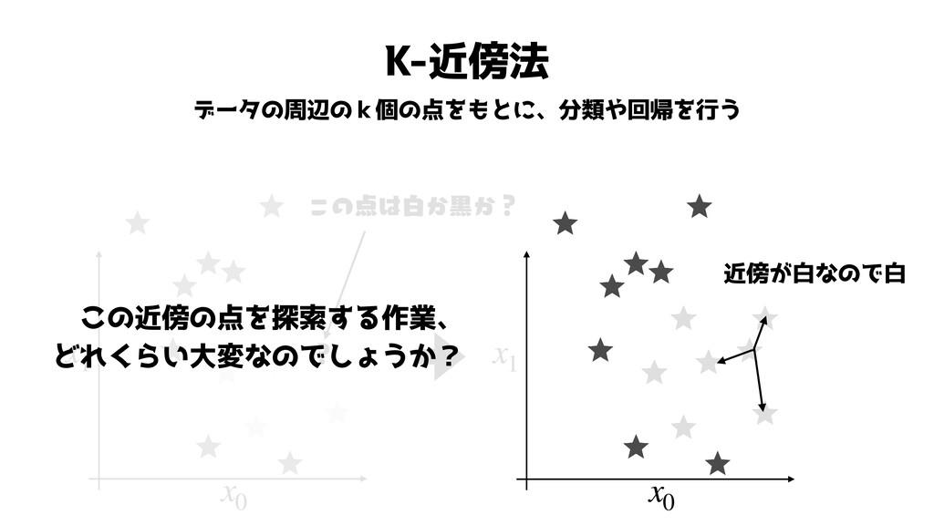 K-近傍法 データの周辺のk個の点をもとに、分類や回帰を行う x1 x0 こ の は か か ...