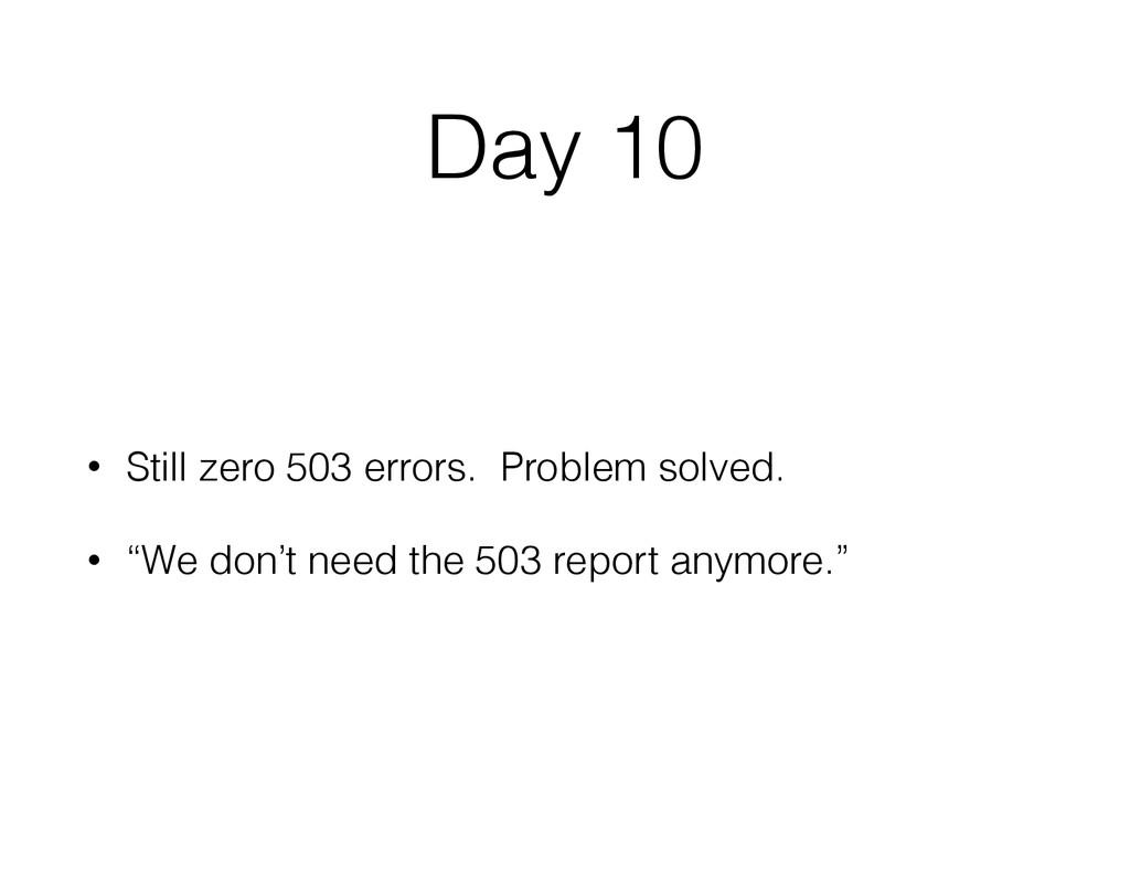 Day 10 • Still zero 503 errors. Problem solved....