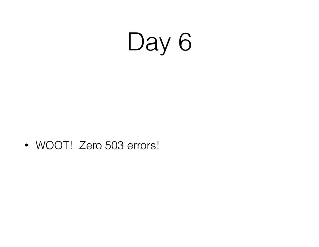 Day 6 • WOOT! Zero 503 errors!