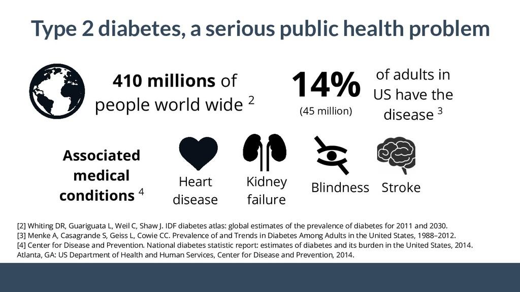 Type 2 diabetes, a serious public health proble...