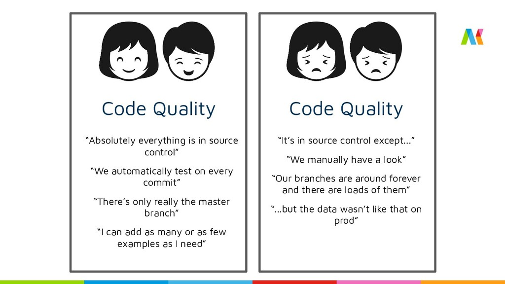 """Code Quality Code Quality """"Absolutely everythin..."""