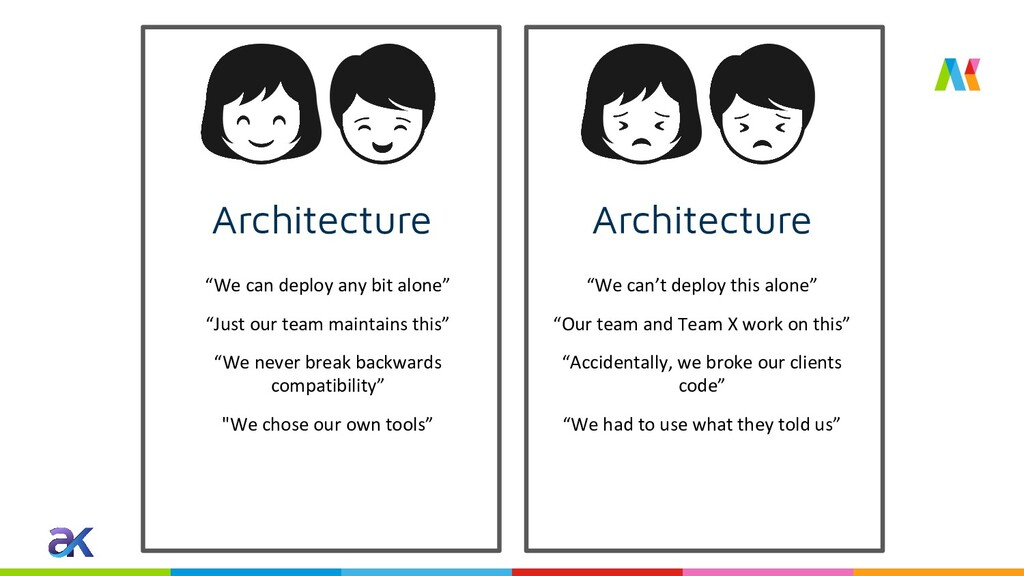 """Architecture Architecture """"We can deploy any bi..."""