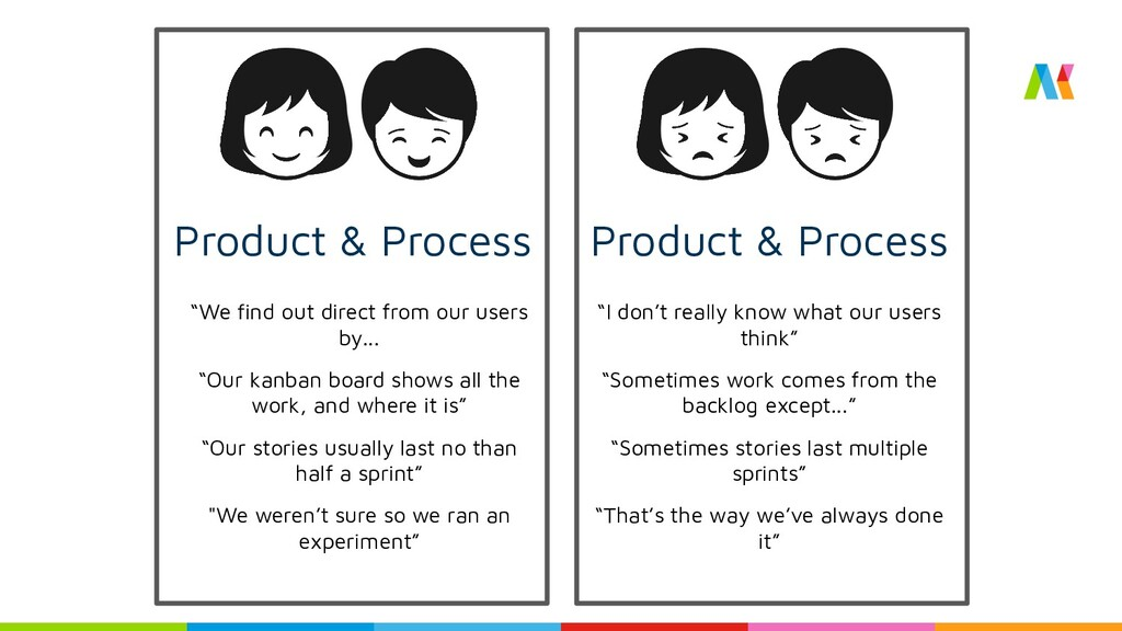 """Product & Process Product & Process """"We find out..."""
