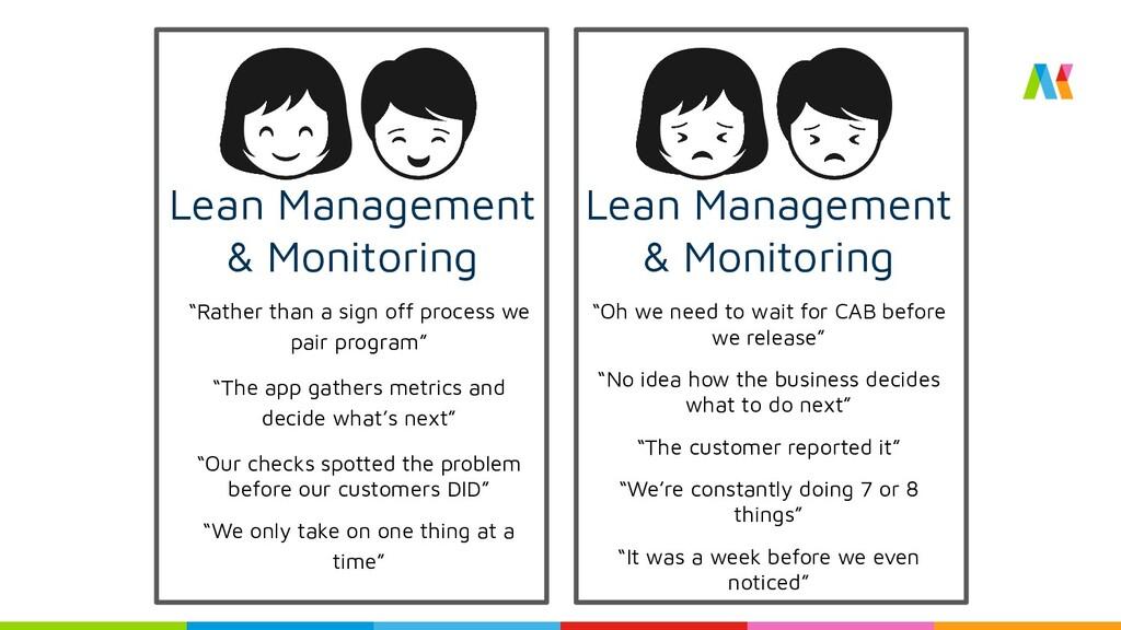 Lean Management & Monitoring Lean Management & ...