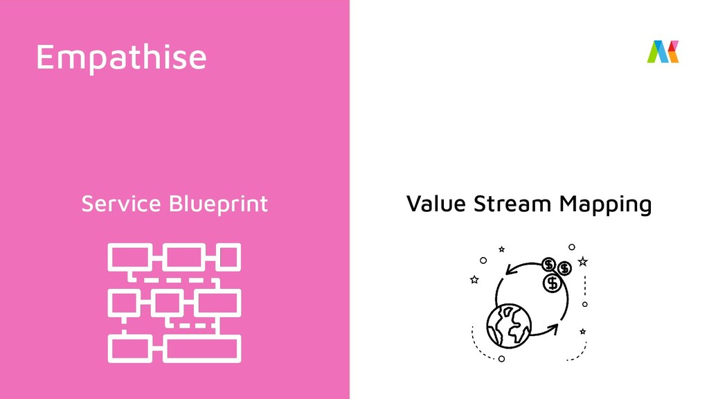 Value Stream Mapping Service Blueprint Empathise