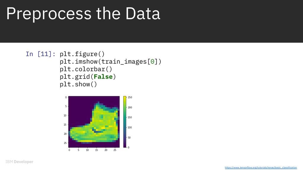 Preprocess the Data In [11]: plt.figure() plt.i...