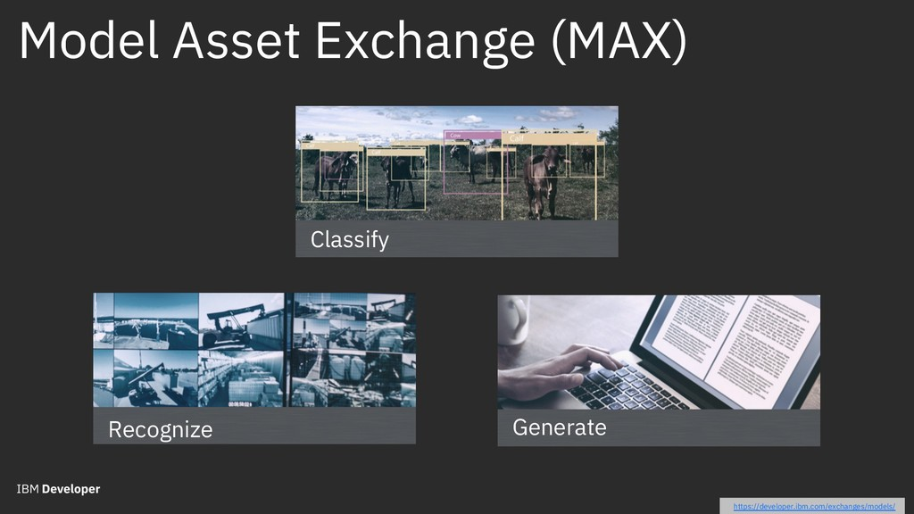 Model Asset Exchange (MAX) Classify Generate Re...