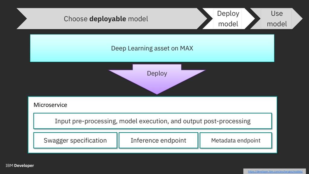 Choose deployable model Deep Learning asset on ...