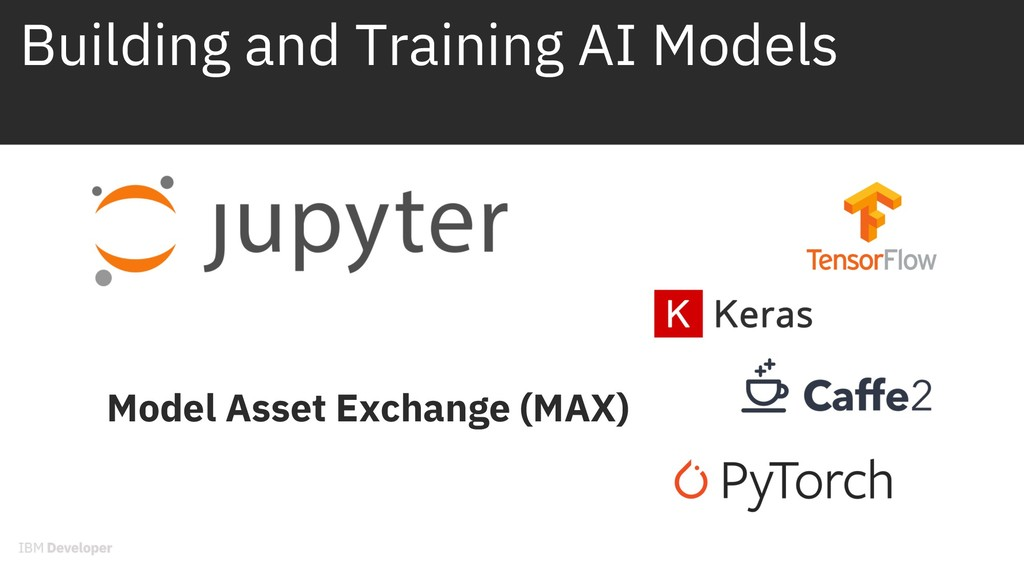 Building and Training AI Models Model Asset Exc...