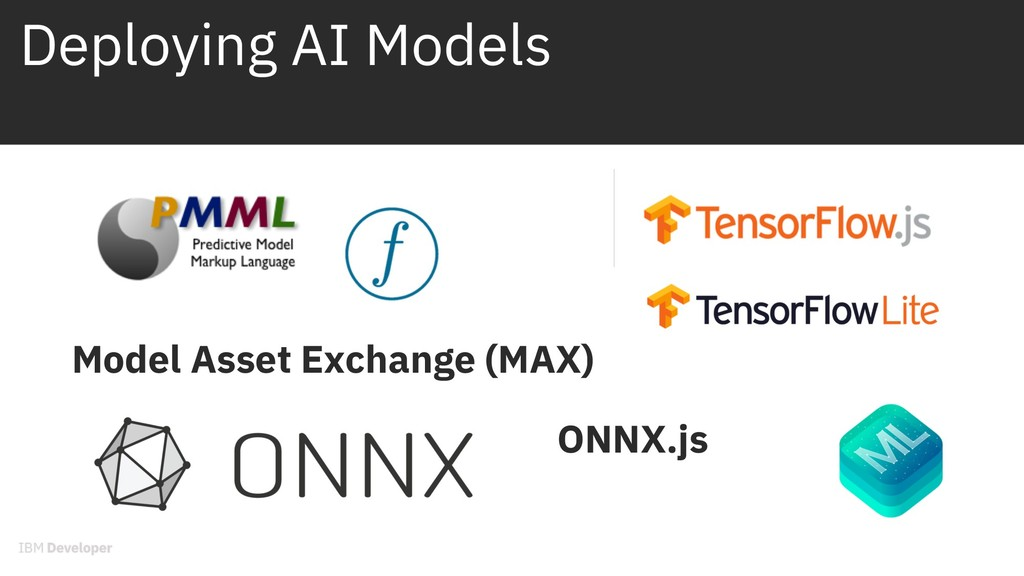 Deploying AI Models ONNX.js Model Asset Exchang...