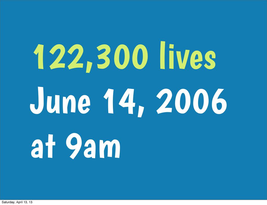 122,300 lives June 14, 2006 at 9am Saturday, Ap...