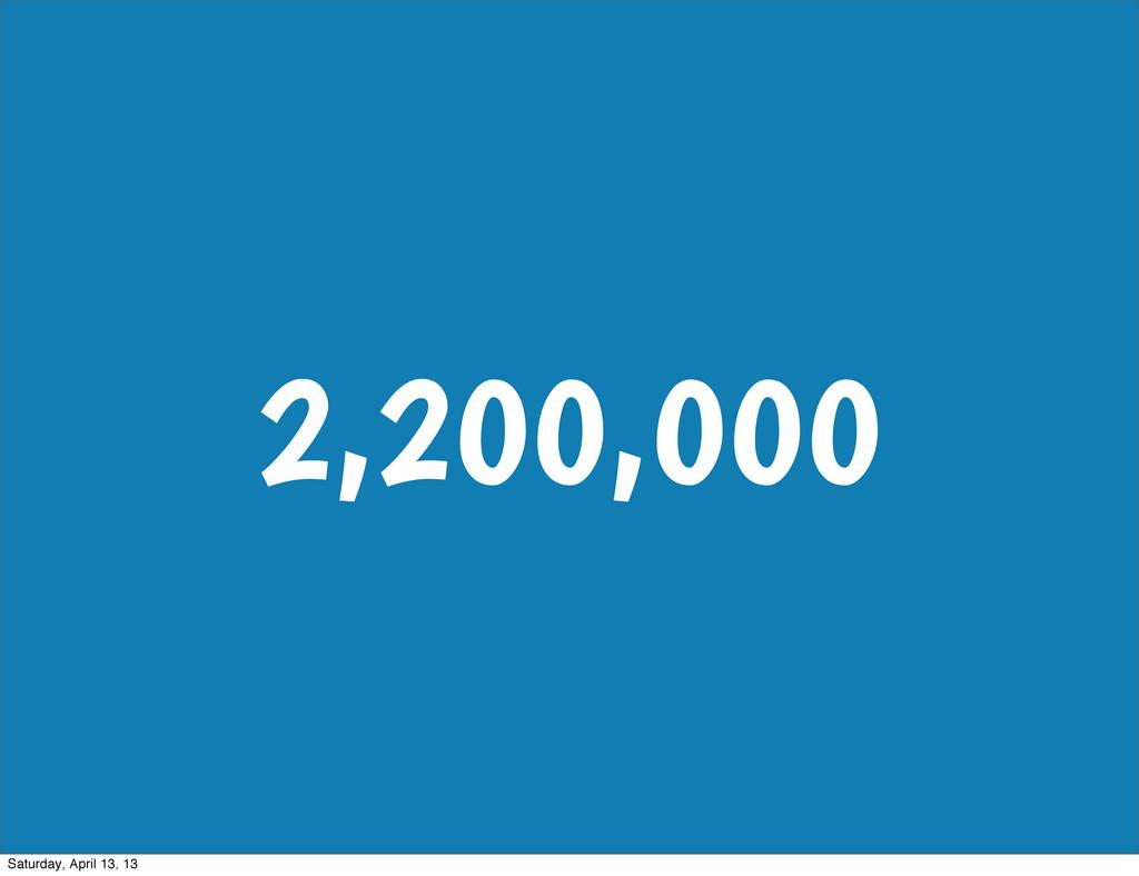 2,200,000 Saturday, April 13, 13